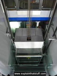 Elevator shaft showing a car supported by multiple cables.