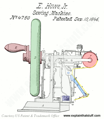 How Do Sewing Machines Work Explain That Stuff Classy Patent For Sewing Machine