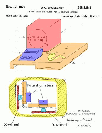 Diagram of Douglas Engelbart's original computer mouse from US patent 3,541,541 granted on November 17, 1970.