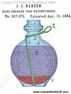 Hand grenade fire extinguisher patented by John Harden in 1884.