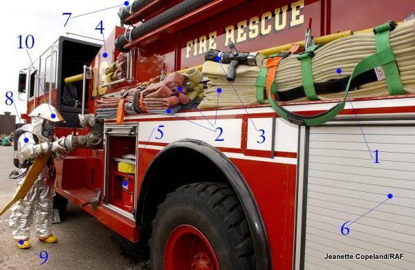 Fire fighting: A simple introduction for kids - Explain that