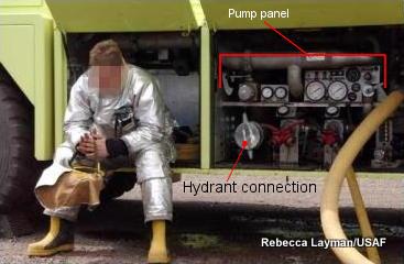 Closeup of the pump inside a fire truck