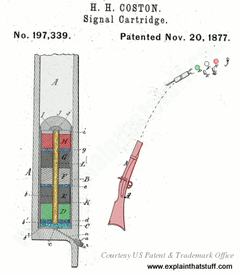Contents of the original flare gun cartridge developed by Henry Coston in 1877.