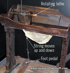 Foot-powered lathe.