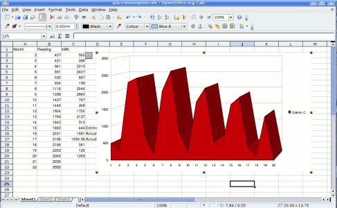 Using a spreadsheet to monitor and reduce home gas consumption.