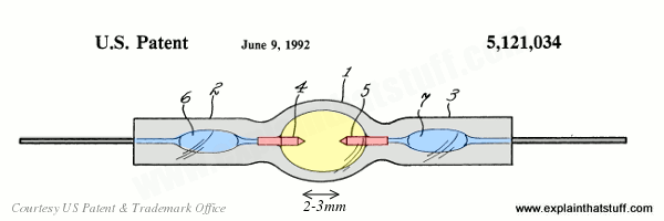 Simple design of a xenon HID car headlamp by General Electric from US Patent 5,121,034.