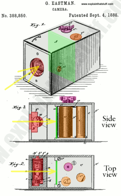 A diagram from George Eastman's original film camera patent, US patent 388,850