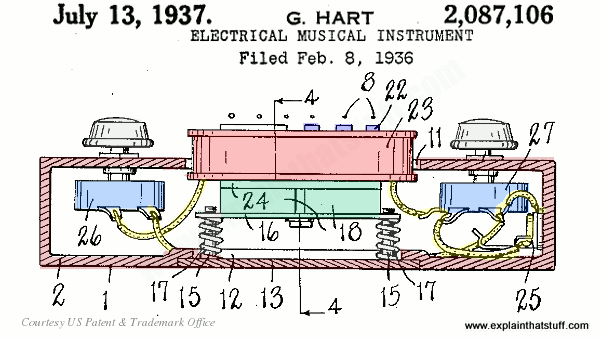 Gibson 1936/1937 electric guitar patent