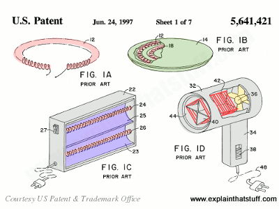 examples of how heating elements are used in a simple coil, in a stove plate