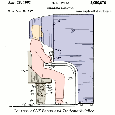 Morton Heilig's Sensorama, as illustrated in his 1962 US patent US3050870.