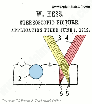 Original description of lenticular printing by Walter Hess from US Patent 1,128,979 from 1912/1915.