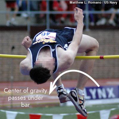 Um saltador alto passa por cima de uma barra usando o Fosbury Flop para manter o seu centro de gravidade baixo.