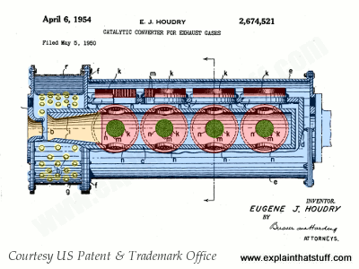 Original 1950 catalytic converter design by Eugene Houdry from US Patent 2,674,521.