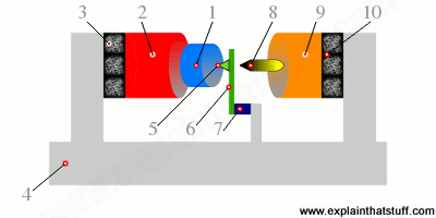 Labelled artwork showing how an atomic force microscope (AFM) works.