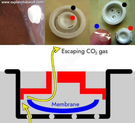 How a one-way coffee bag degassing valve works.