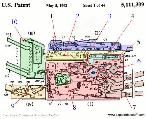 How a digital laser photocopier works. Artwork illustration showing the component parts of a typical Ricoh digital copier from US Patent 5,111,309.