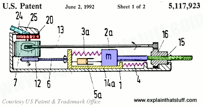 Simplified hydraulic jackhammer mechanism from US Patent 5,117,923 by Wolfgang Wuhrer, Sulzer Brothers Limited.