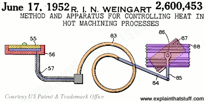 A typical hydraulic strain gauge that regulates a machine using a Bourdon pressure tube. From US Patent 2,600,453