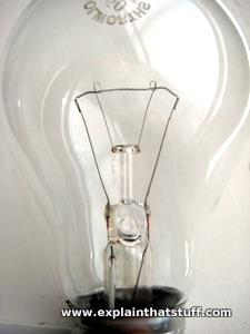 Photo an an electric incandescent lamp showing the filament inside.