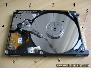 The parts/components inside a hard drive