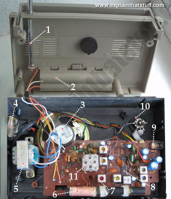 Photo of a transistor radio with the cover removed, showing the various components inside.