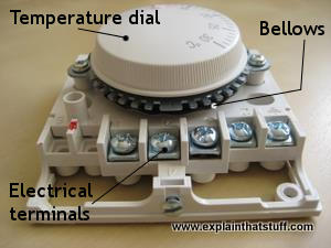 The inside of a gas-filled bellows thermostat
