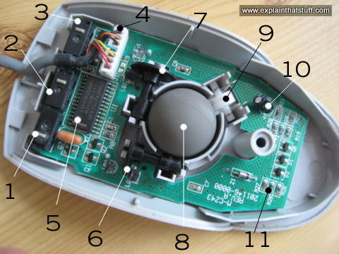 Components inside a low-cost ball and wheel mouse