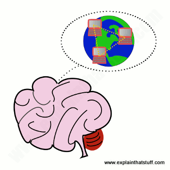 A human brain imagines something like the Internet. Clipart style illustration.
