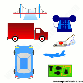 Line artwork showing selected famous inventions from history, from airplanes and phones to cars and computer chips.