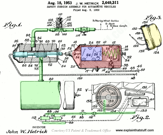 Original airbag patent drawing by John Hetrick, US patent #2649311, August 18, 1953