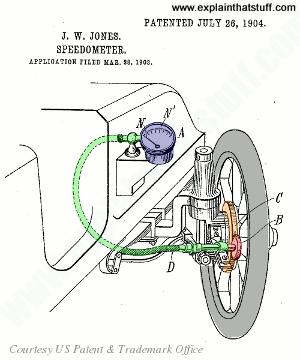 Mechanical centrifugal speedometer design by Joseph Jones from 1904 patent US765841