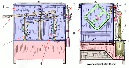 original dishwasher patent drawings by josephine cochran and jacob kritch  from patent 3971,782 of