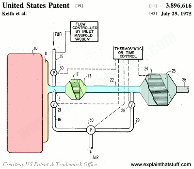 Improved 1970s three-way catalytic converter design by Carl Keith and John Mooney from US Patent 3,896,616.