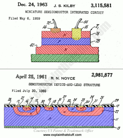 complex integrated circuit consisting of millions of electronic parts