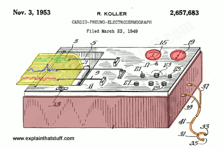 Patent drawing of a polygraph lie detector invented in 1949 by Robert Koller.