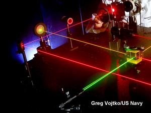 Laser align experiment showing red, green, and yellow laser beams intersecting in a glass