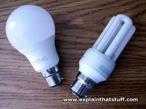 How do energy-saving lamps work? - Explain that Stuff