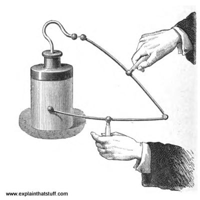 Old illustration of using a Leyden jar capacitor to make an electric current.