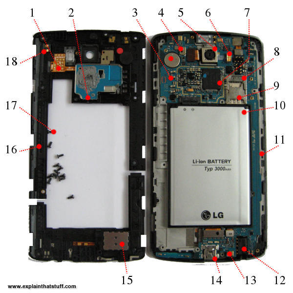Internal components of an LG G3 smartphone showing the main circuit board.