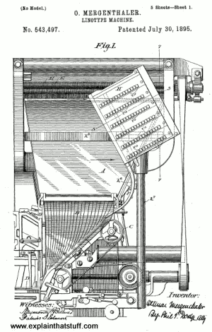 Patent drawing of Ottmar Mergenthaler's Linotpe typesetting machine.