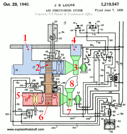 Dehumidifier design patented by James Locke, October 29, 1940 for Minneapolis Honeywell Regulator Company.