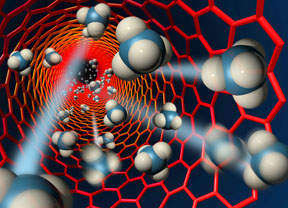 Methane molecules in a carbon nanotube