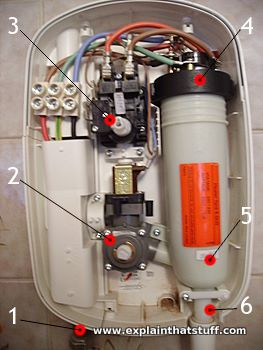 Labelled photo of the inside of a Mira electric shower showing the key components.