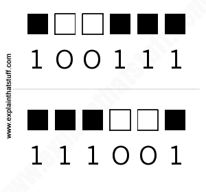 How a raster graphics program mirrors an image by reversing the bits that represent the pixels.