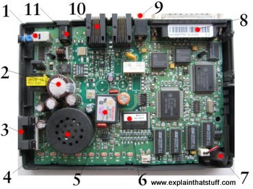 Photo showing the component parts inside a modem