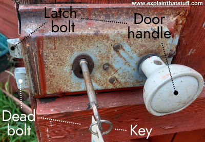 The main parts of a mortise lock on a shed door.