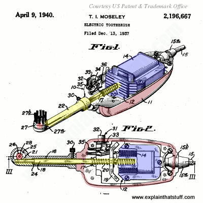 Early 1937 electric toothbrust patent by Tomlinson I. Moseley.