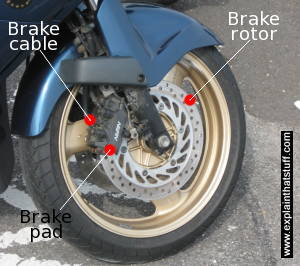 Motorcycle brake rotor, brake block, and cable