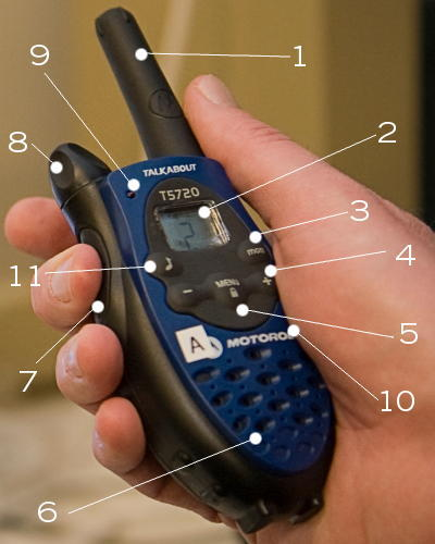 Labelled photo of a Motorola Walkie-Talkie showing the main parts and features.