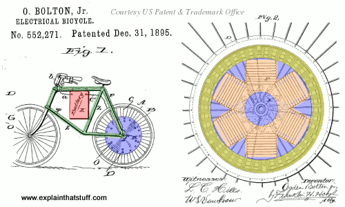 Electric bicycle patent by Ogden Bolton from 1895, US patent 552,271.